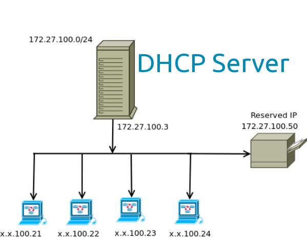 آموزش راه اندازی سرویس dhcp لینوکس